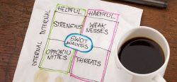 What Does Your (Personal) SWOT Analysis Look Like?